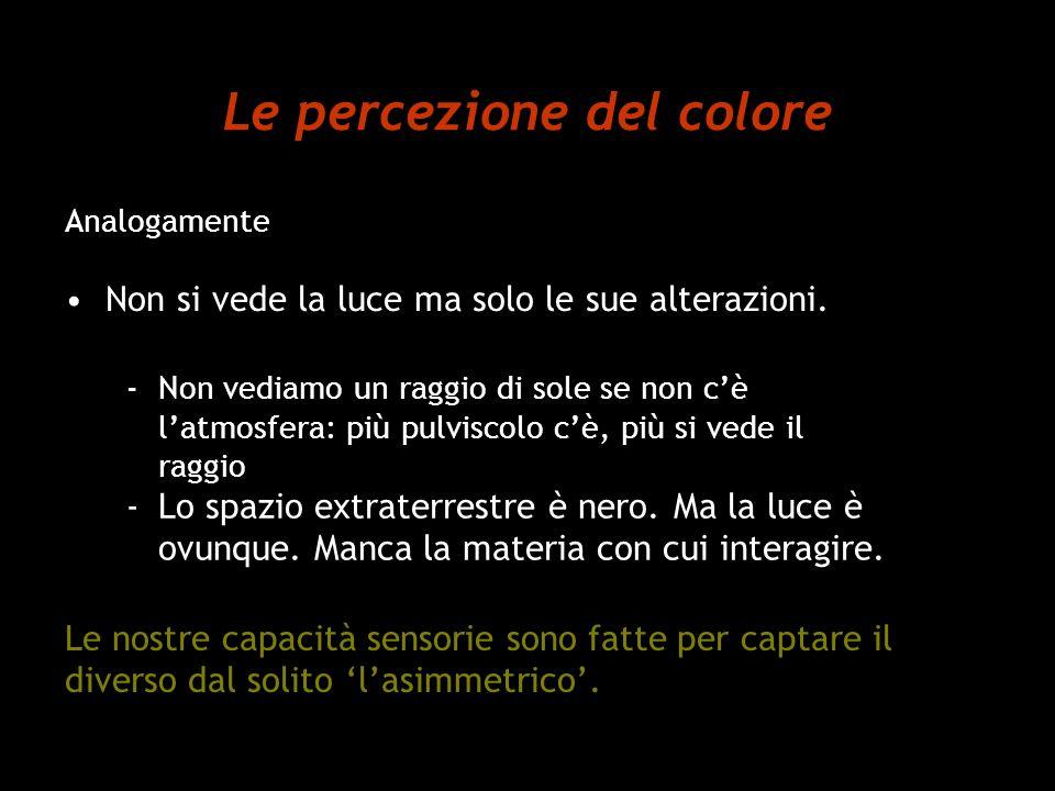 Le percezione del colore Analogamente Non si vede la luce ma solo le sue alterazioni. -Non vediamo un raggio di sole se non cè latmosfera: più pulvisc