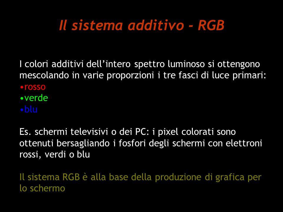 Il sistema additivo - RGB I colori additivi dellintero spettro luminoso si ottengono mescolando in varie proporzioni i tre fasci di luce primari: ross