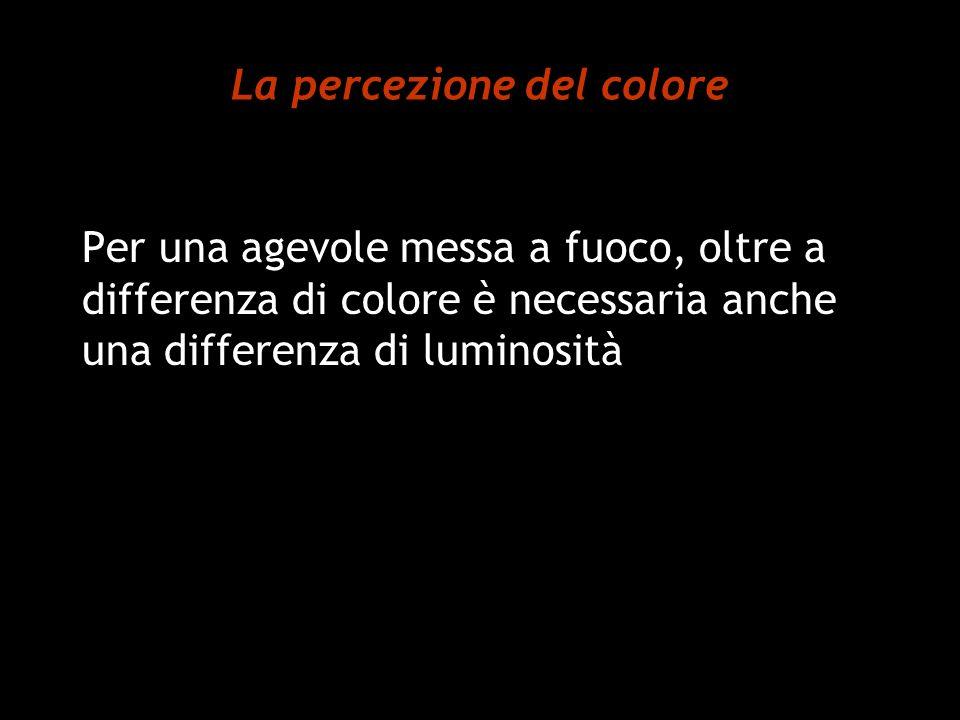 La percezione del colore Per una agevole messa a fuoco, oltre a differenza di colore è necessaria anche una differenza di luminosità