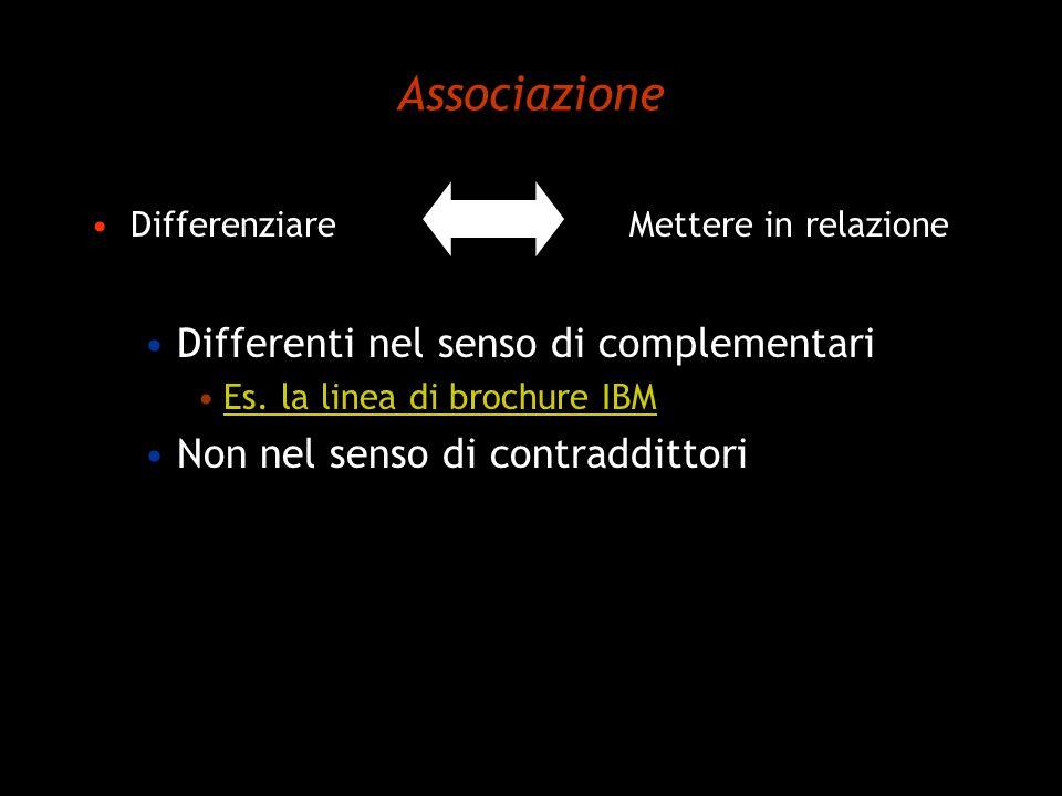 Associazione Differenziare Mettere in relazione Differenti nel senso di complementari Es. la linea di brochure IBM Non nel senso di contraddittori