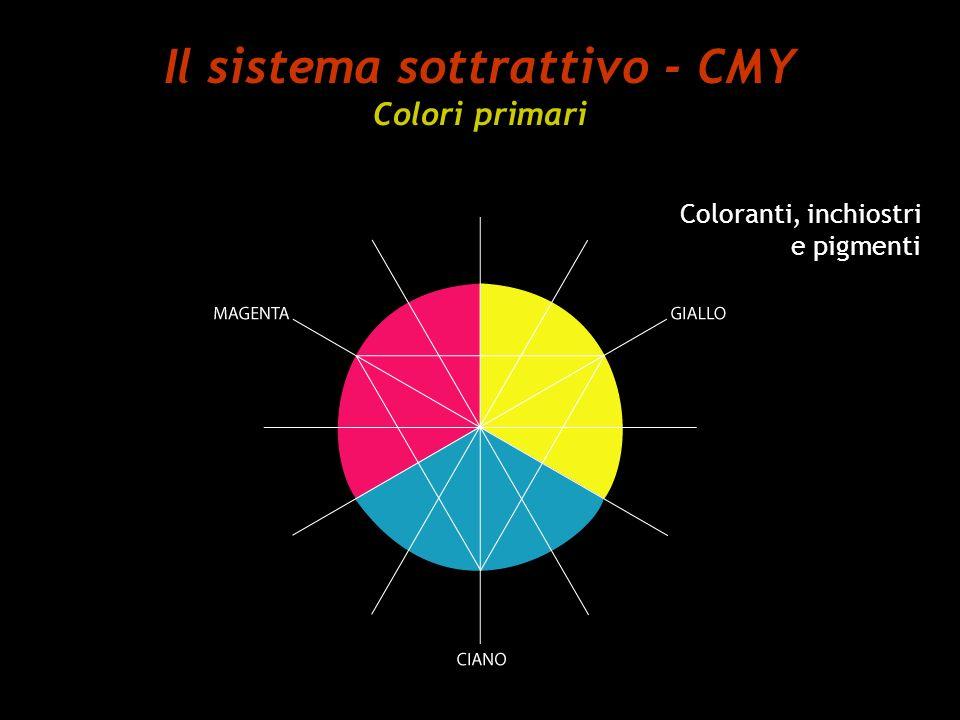 Il sistema sottrattivo - CMY Colori secondari Ogni primario assorbe il secondario opposto e trasmette i due adiacenti
