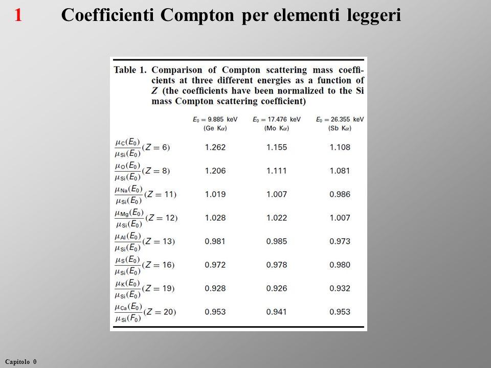 Coefficienti Compton per elementi leggeri1 Capitolo 0