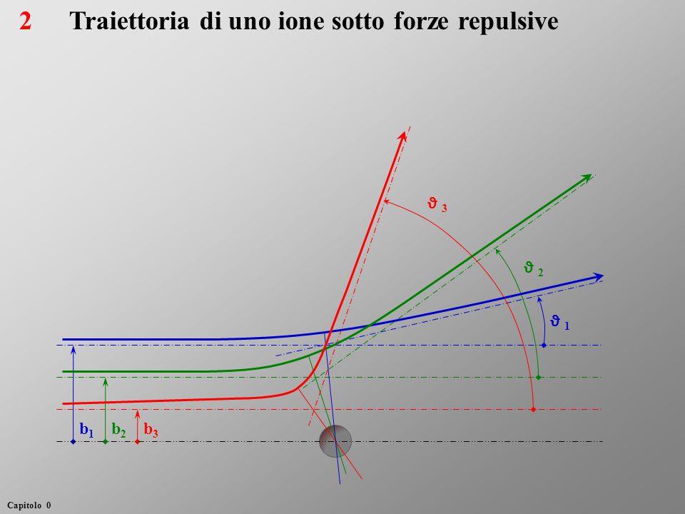 Traiettoria di uno ione sotto forze repulsive b3b3 b2b2 b1b1 ϑ 3 ϑ 2 ϑ 1 2 Capitolo 0