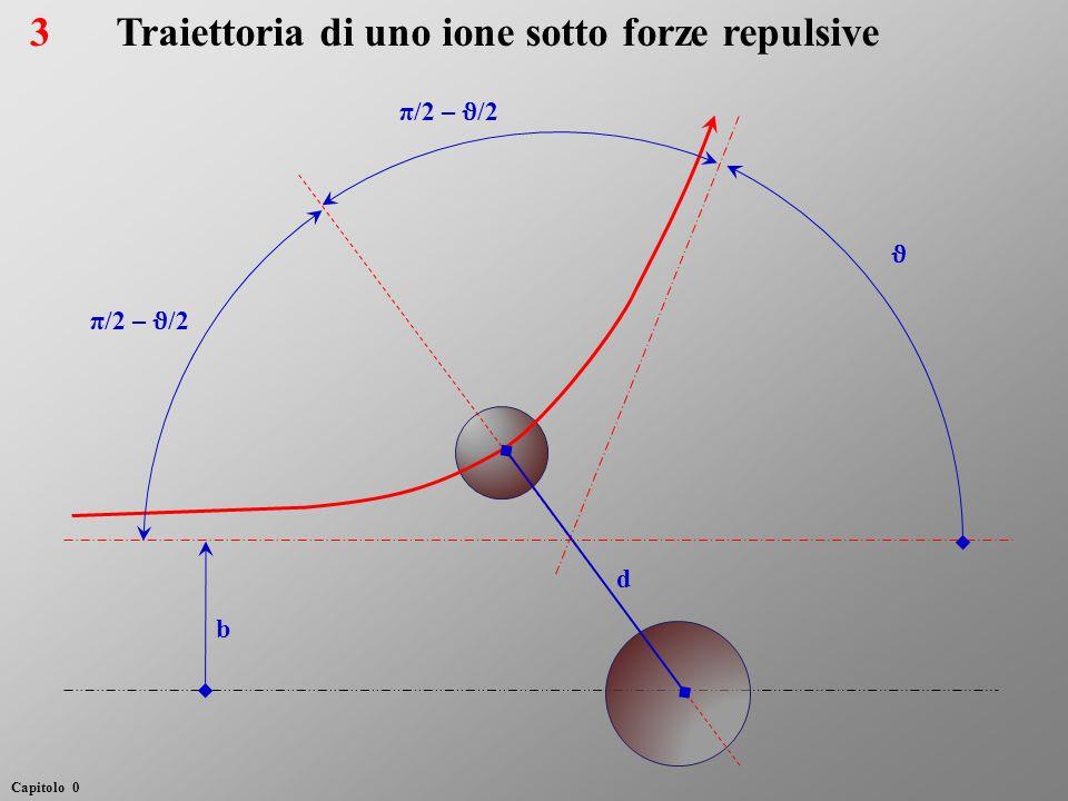 b ϑ π/2 – ϑ /2 d Traiettoria di uno ione sotto forze repulsive3 Capitolo 0