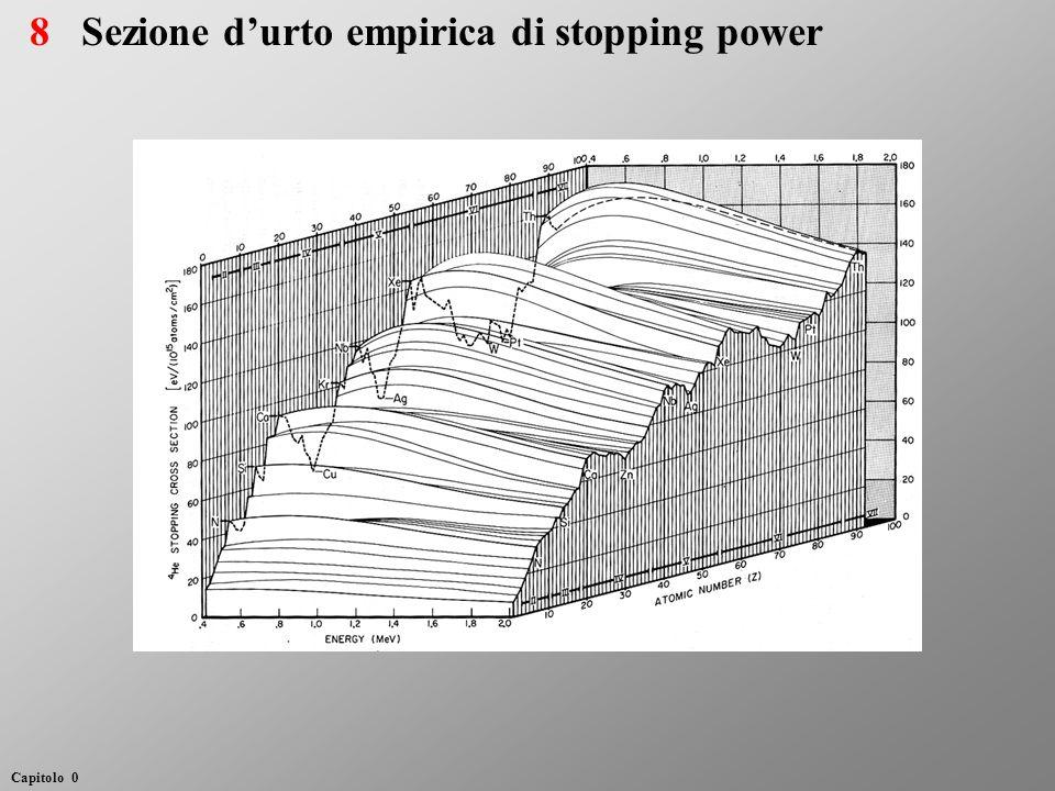 Sezione durto empirica di stopping power8 Capitolo 0