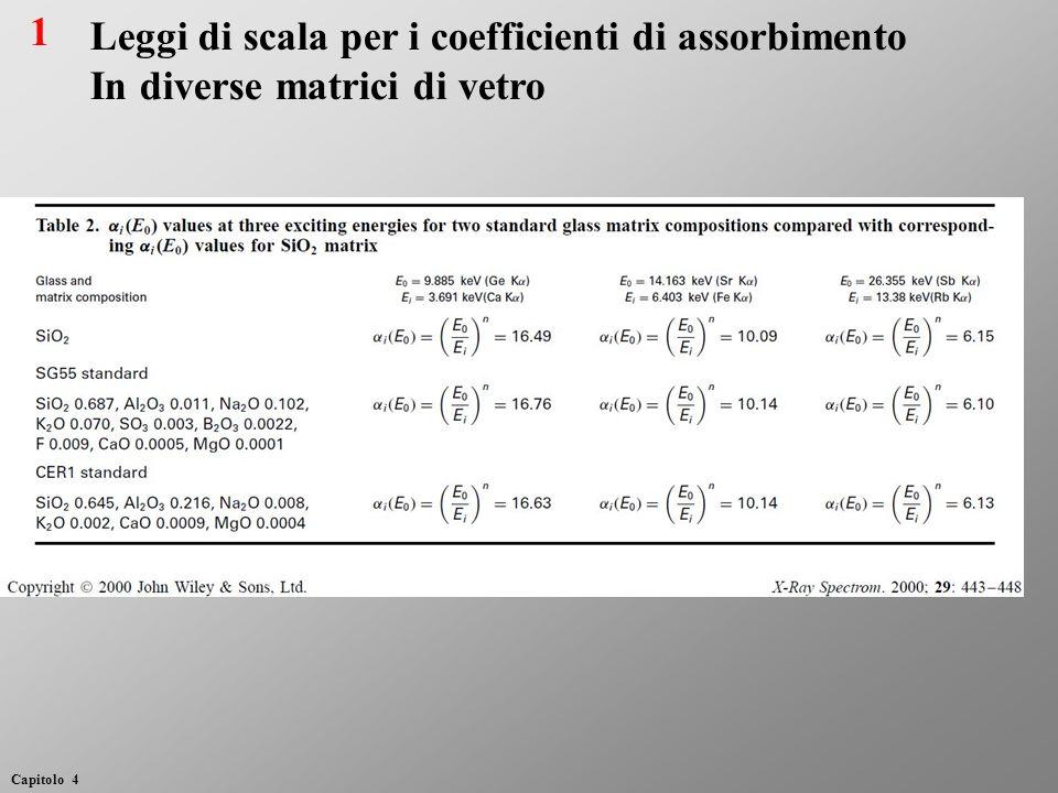 Leggi di scala per i coefficienti di assorbimento In diverse matrici di vetro 1 Capitolo 4