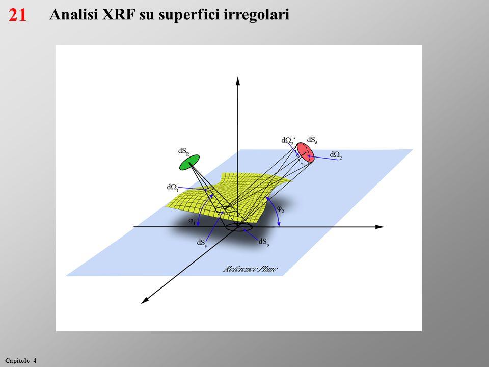 Analisi XRF su superfici irregolari 21 Capitolo 4