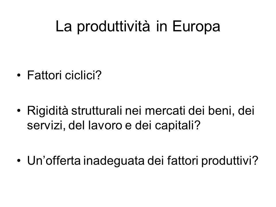 La produttività in Europa Fattori ciclici.