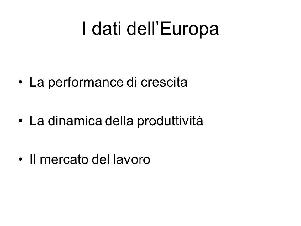 I dati dellEuropa La performance di crescita La dinamica della produttività Il mercato del lavoro