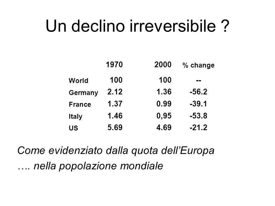 Un declino irreversibile . Come evidenziato dalla quota dellEuropa ….