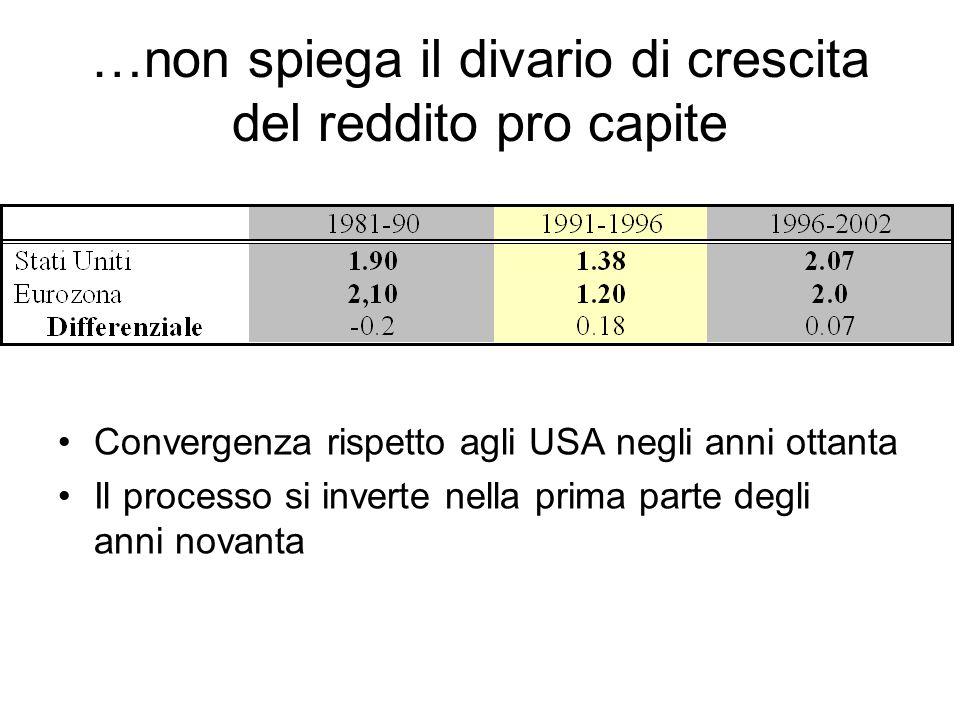…non spiega il divario di crescita del reddito pro capite Convergenza rispetto agli USA negli anni ottanta Il processo si inverte nella prima parte degli anni novanta