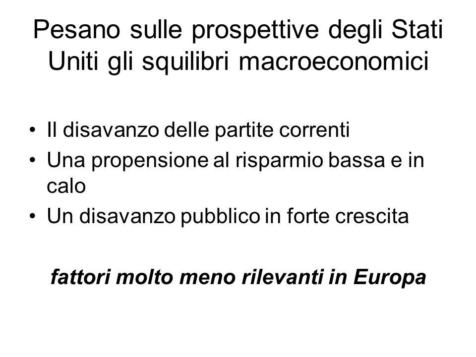 Pesano sulle prospettive degli Stati Uniti gli squilibri macroeconomici Il disavanzo delle partite correnti Una propensione al risparmio bassa e in calo Un disavanzo pubblico in forte crescita fattori molto meno rilevanti in Europa