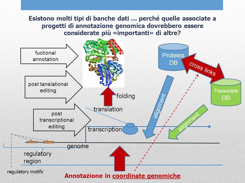 Esistono molti tipi di banche dati … perché quelle associate a progetti di annotazione genomica dovrebbero essere considerate più «importanti» di altr