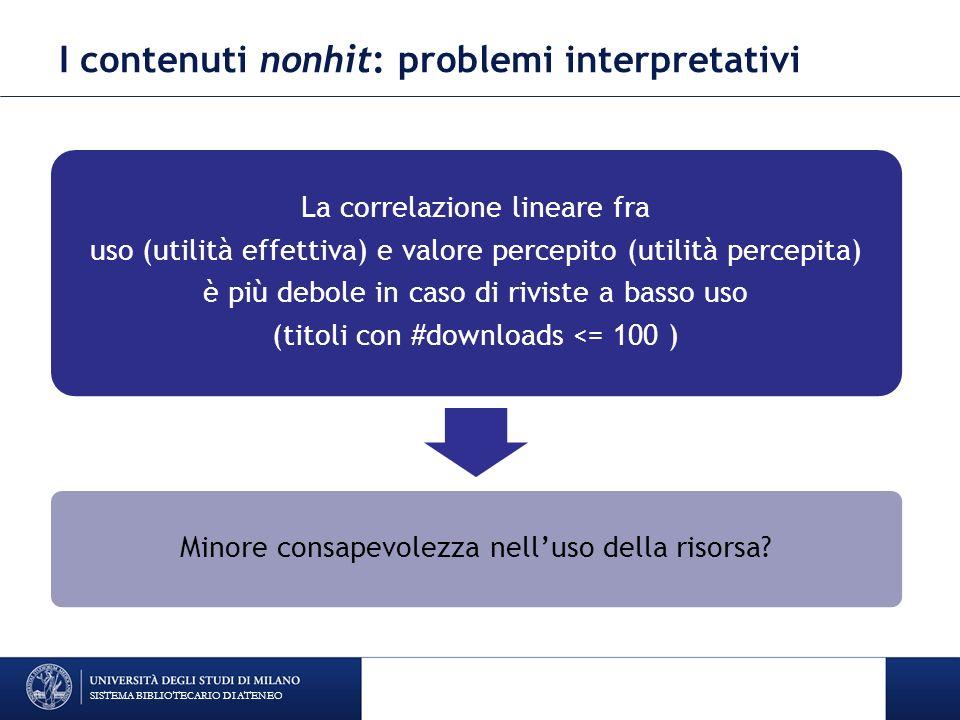 I contenuti nonhit: problemi interpretativi La correlazione lineare fra uso (utilità effettiva) e valore percepito (utilità percepita) è più debole in