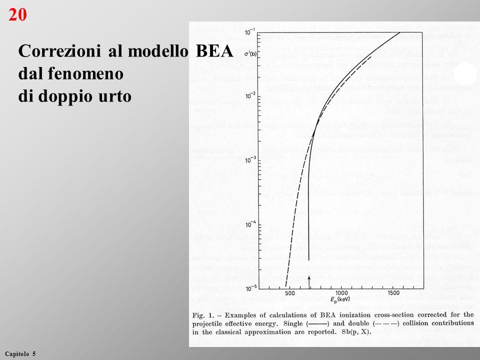 Correzioni al modello BEA dal fenomeno di doppio urto 20 Capitolo 5