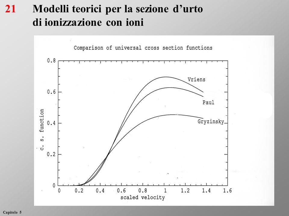 Modelli teorici per la sezione durto di ionizzazione con ioni 21 Capitolo 5