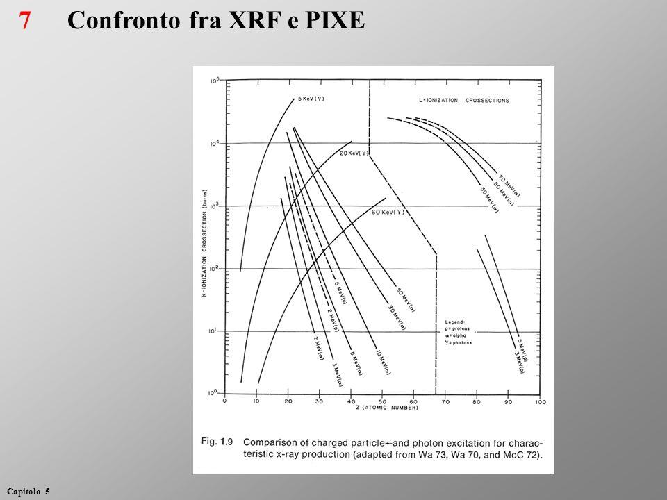 Confronto fra XRF, PIXE e SEM8 Capitolo 5