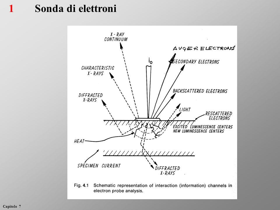 1Sonda di elettroni Capitolo 7