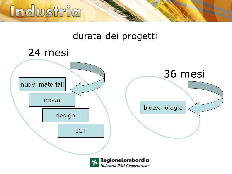 durata dei progetti nuovi materiali moda design ICT 24 mesi 36 mesi biotecnologie