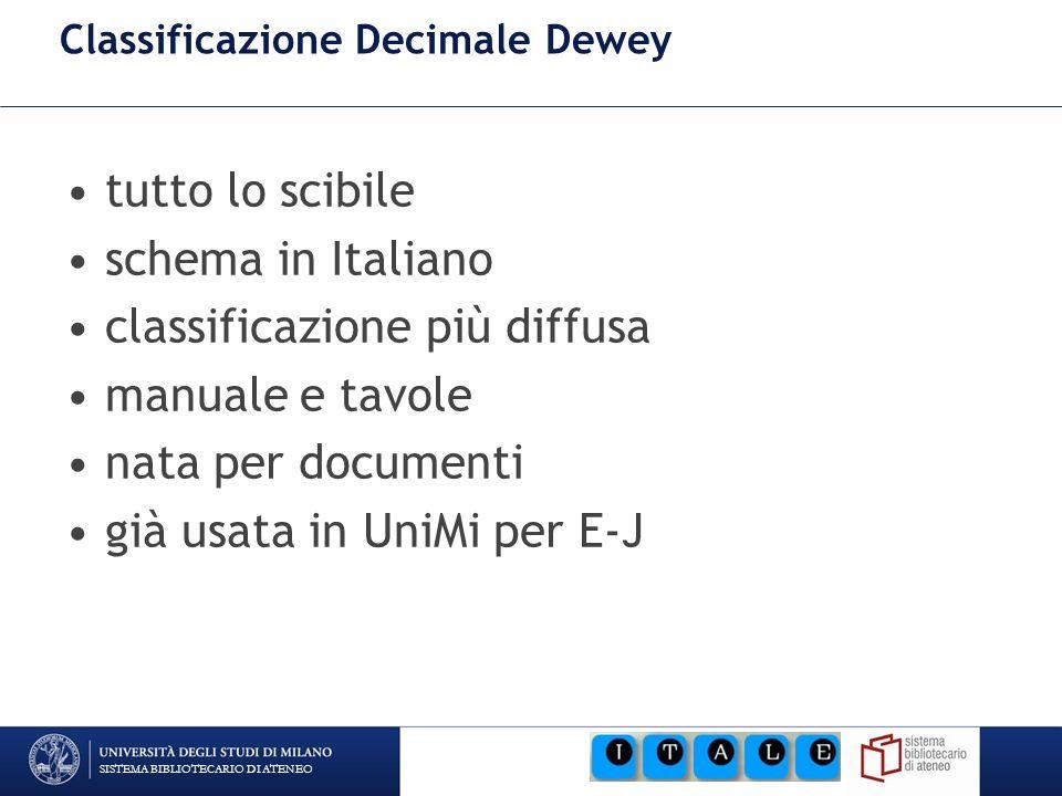 SISTEMA BIBLIOTECARIO DI ATENEO Classificazione Decimale Dewey tutto lo scibile schema in Italiano classificazione più diffusa manuale e tavole nata p