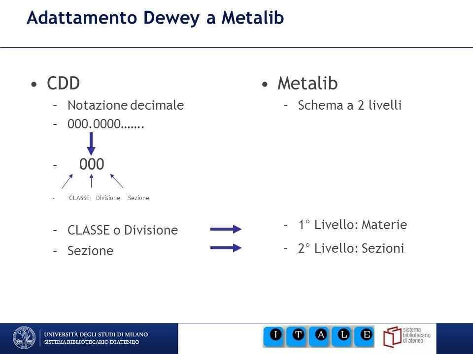 SISTEMA BIBLIOTECARIO DI ATENEO Adattamento Dewey a Metalib CDD –Notazione decimale –000.0000……. – 000 – CLASSE Divisione Sezione –CLASSE o Divisione