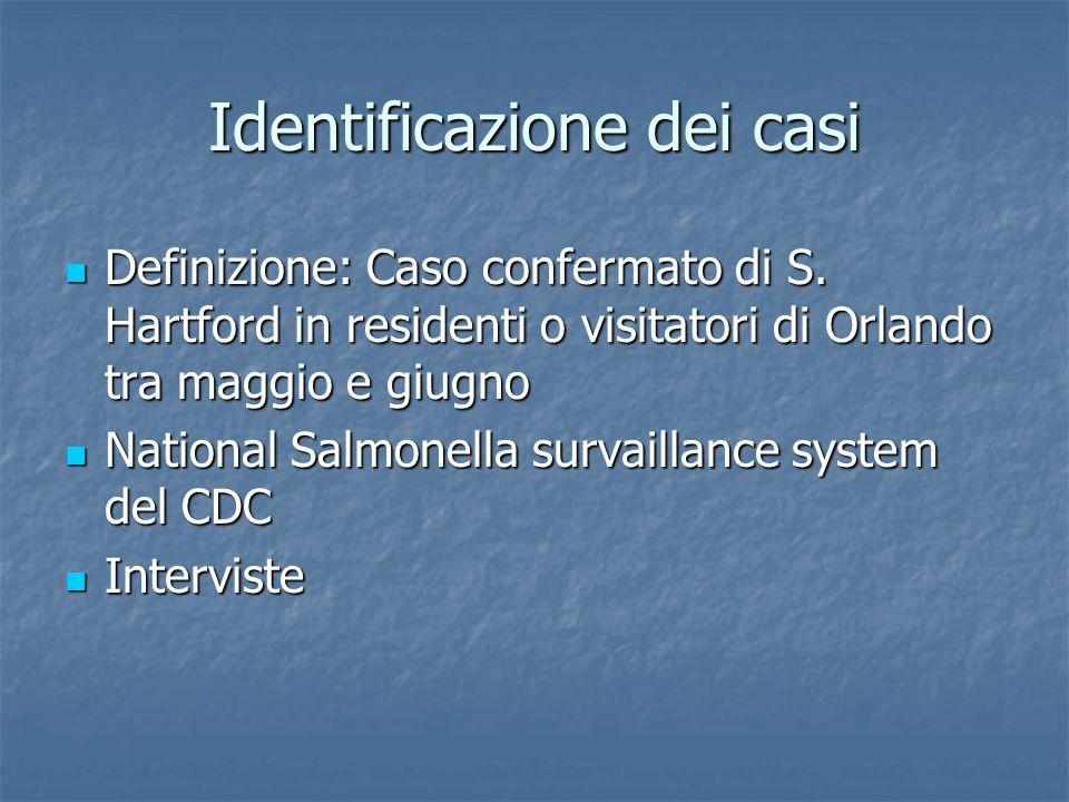 Identificazione dei casi Definizione: Caso confermato di S.
