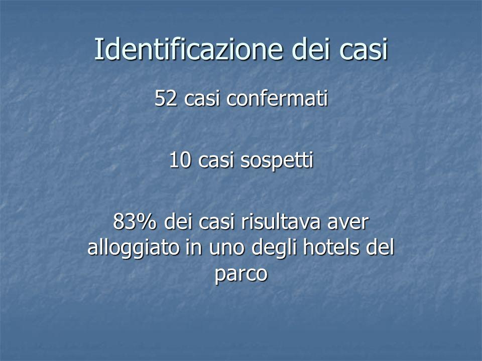 Identificazione dei casi 52 casi confermati 10 casi sospetti 83% dei casi risultava aver alloggiato in uno degli hotels del parco