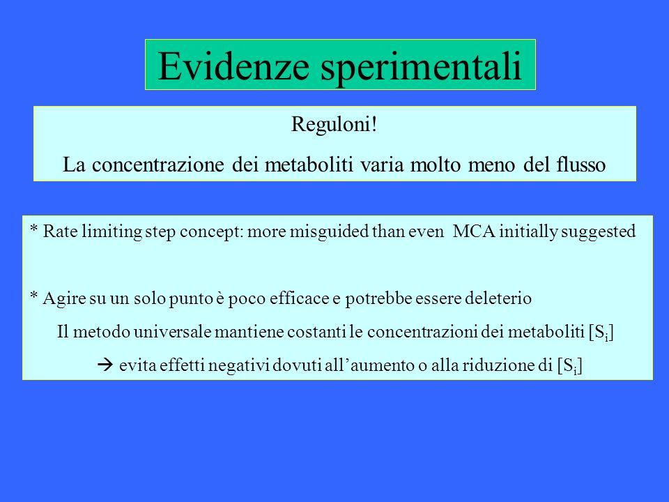 Evidenze sperimentali Reguloni! La concentrazione dei metaboliti varia molto meno del flusso * Rate limiting step concept: more misguided than even MC