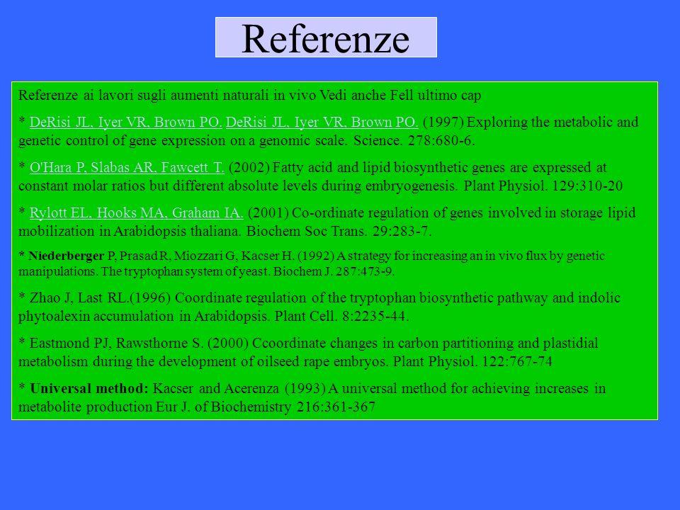 Referenze Referenze ai lavori sugli aumenti naturali in vivo Vedi anche Fell ultimo cap * DeRisi JL, Iyer VR, Brown PO. DeRisi JL, Iyer VR, Brown PO.