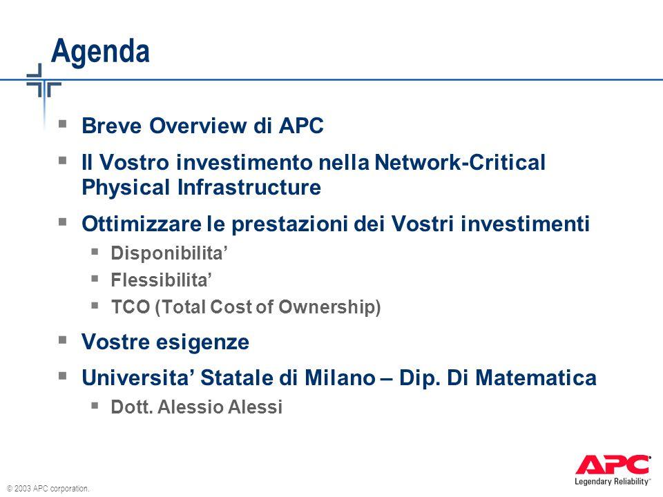 © 2003 APC corporation. Agenda Breve Overview di APC Il Vostro investimento nella Network-Critical Physical Infrastructure Ottimizzare le prestazioni