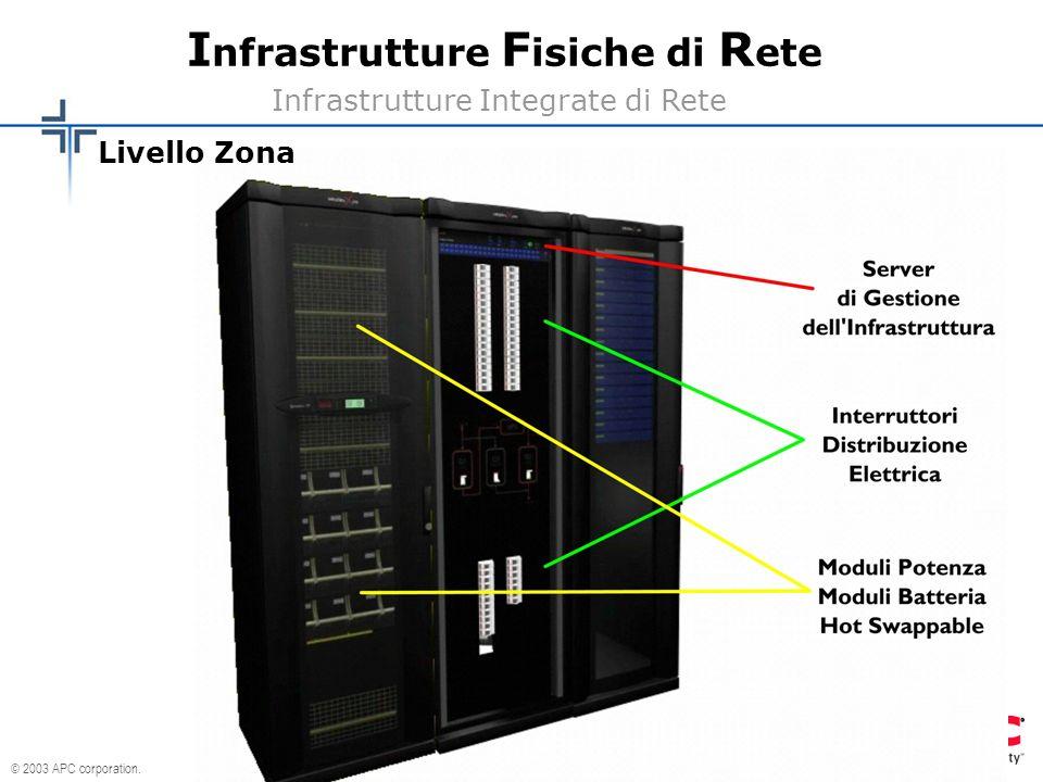 © 2003 APC corporation. I nfrastrutture F isiche di R ete Infrastrutture Integrate di Rete Livello Zona