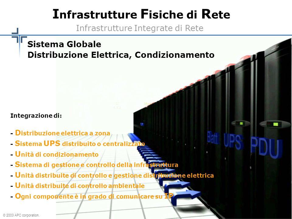 © 2003 APC corporation. I nfrastrutture F isiche di R ete Infrastrutture Integrate di Rete Sistema Globale Distribuzione Elettrica, Condizionamento In