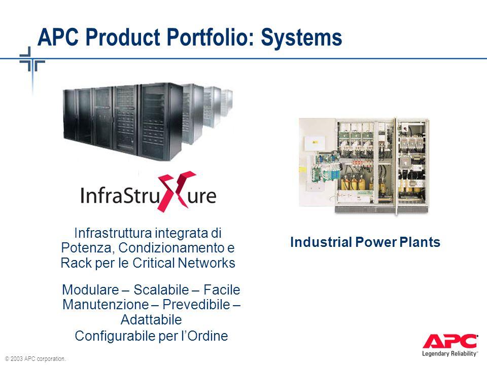 © 2003 APC corporation. APC Product Portfolio: Systems Infrastruttura integrata di Potenza, Condizionamento e Rack per le Critical Networks Industrial