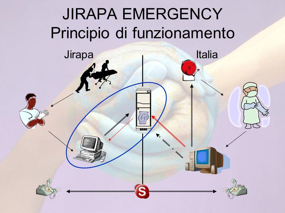 JIRAPA EMERGENCY Principio di funzionamento JirapaItalia