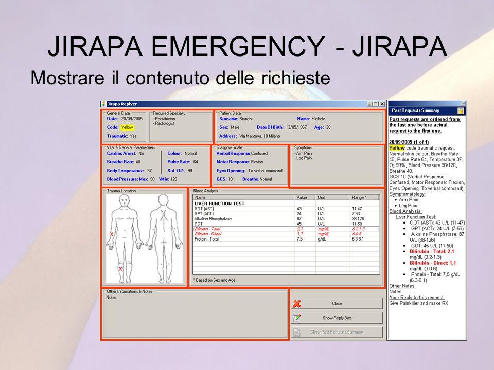 JIRAPA EMERGENCY - JIRAPA Mostrare il contenuto delle richieste