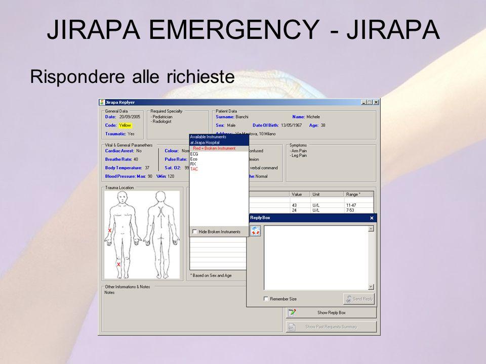 JIRAPA EMERGENCY - JIRAPA Rispondere alle richieste