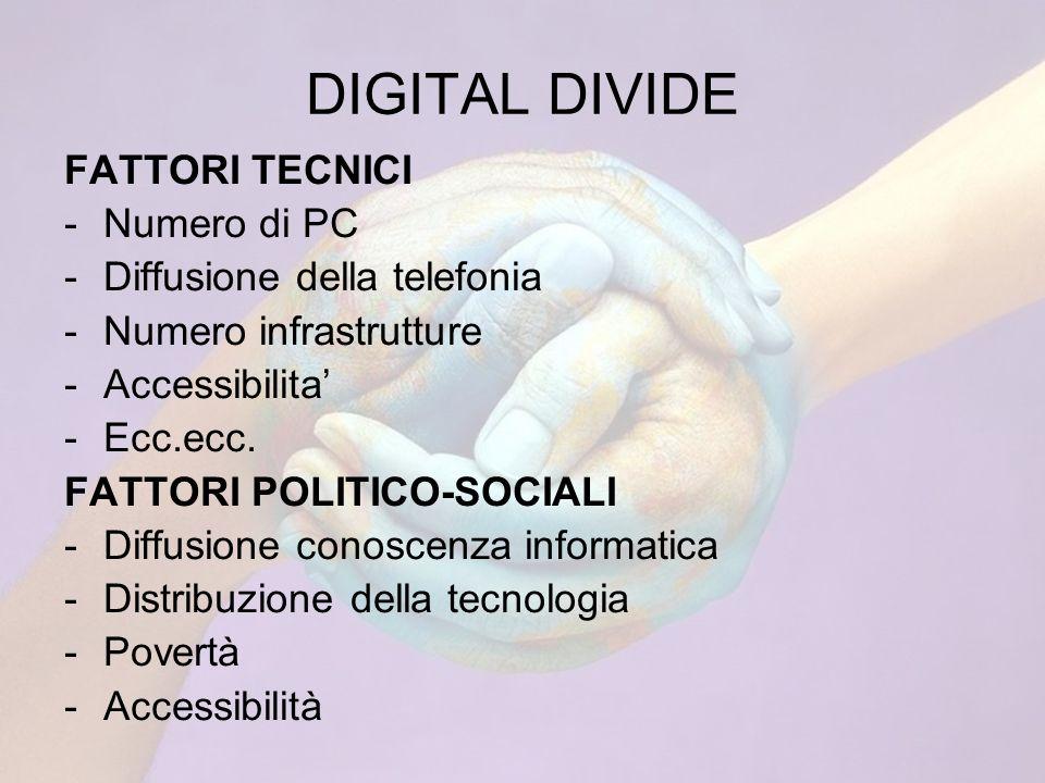 DIGITAL DIVIDE FATTORI TECNICI -Numero di PC -Diffusione della telefonia -Numero infrastrutture -Accessibilita -Ecc.ecc.