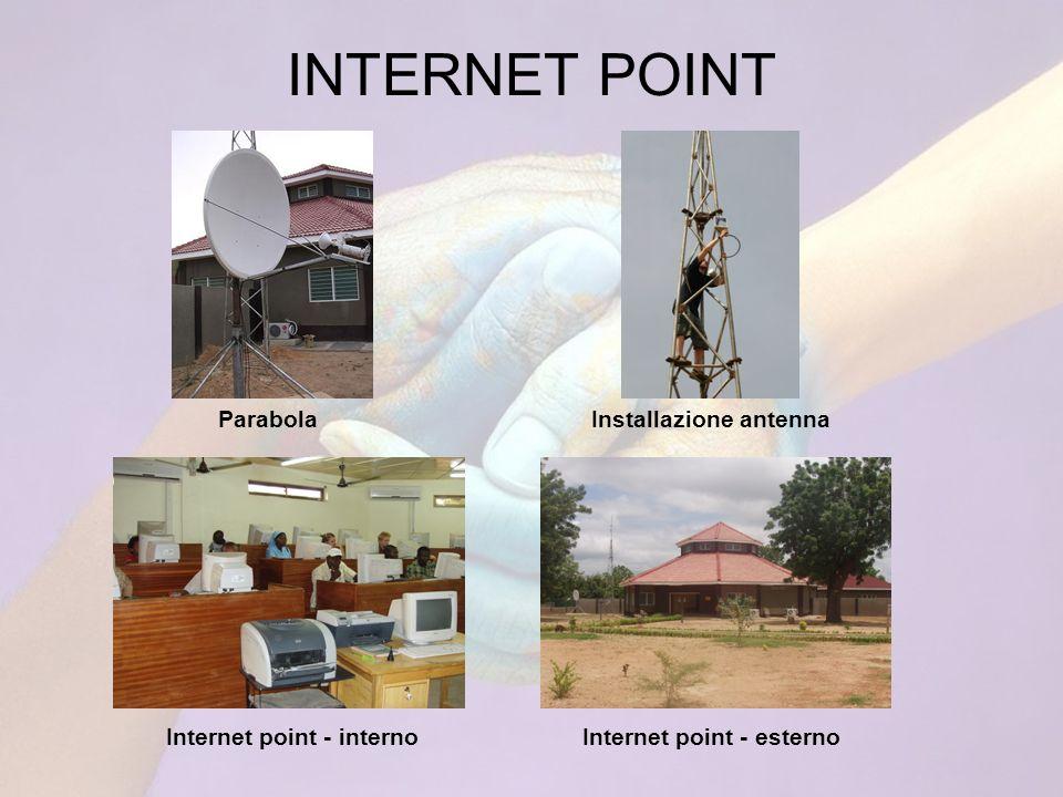 INTERNET POINT ParabolaInstallazione antenna Internet point - internoInternet point - esterno