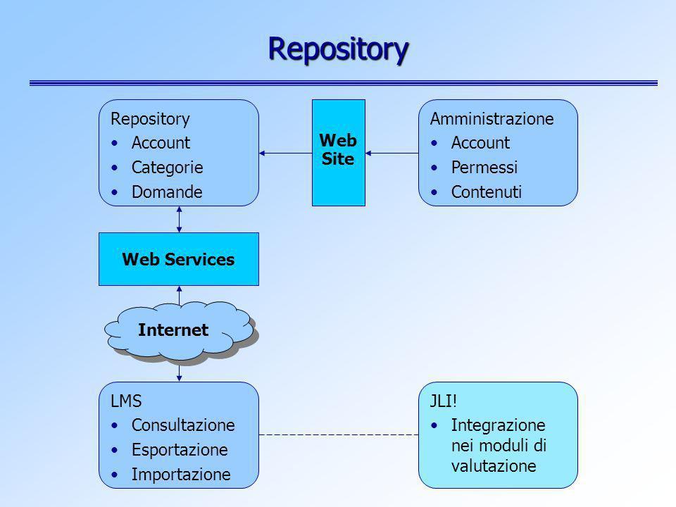 Repository Repository Account Categorie Domande LMS Consultazione Esportazione Importazione Amministrazione Account Permessi Contenuti Web Site JLI! I