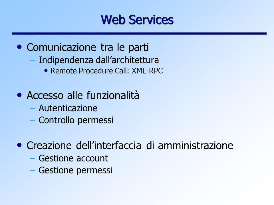 Web Services Comunicazione tra le parti –Indipendenza dallarchitettura Remote Procedure Call: XML-RPC Accesso alle funzionalità –Autenticazione –Controllo permessi Creazione dellinterfaccia di amministrazione –Gestione account –Gestione permessi
