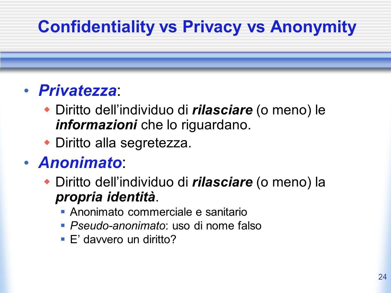 23 Sicurezza Informatica? (3) Autenticazione (authentication) Assicurare che i soggetti siano effettivamente chi affermano di essere Non ripudio (non