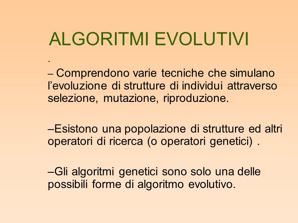 ALGORITMI EVOLUTIVI. – Comprendono varie tecniche che simulano levoluzione di strutture di individui attraverso selezione, mutazione, riproduzione. –E