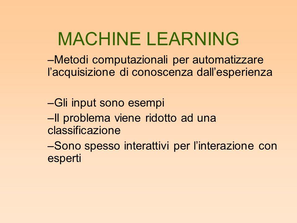 –Metodi computazionali per automatizzare lacquisizione di conoscenza dallesperienza –Gli input sono esempi –Il problema viene ridotto ad una classificazione –Sono spesso interattivi per linterazione con esperti