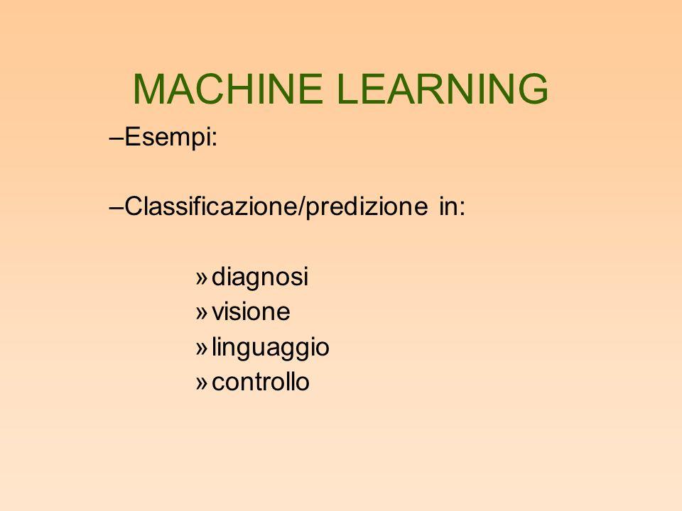 MACHINE LEARNING –Esempi: –Classificazione/predizione in: »diagnosi »visione »linguaggio »controllo