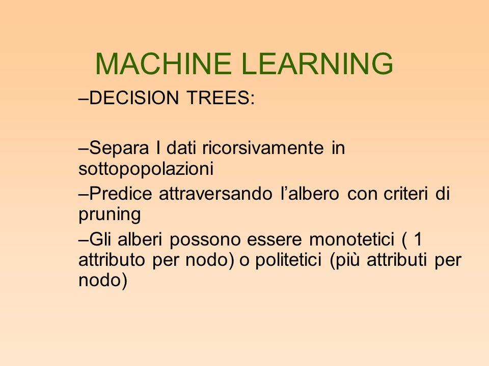 MACHINE LEARNING –DECISION TREES: –Separa I dati ricorsivamente in sottopopolazioni –Predice attraversando lalbero con criteri di pruning –Gli alberi