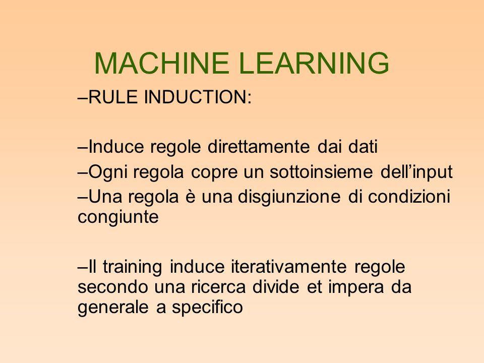 MACHINE LEARNING –RULE INDUCTION: –Induce regole direttamente dai dati –Ogni regola copre un sottoinsieme dellinput –Una regola è una disgiunzione di