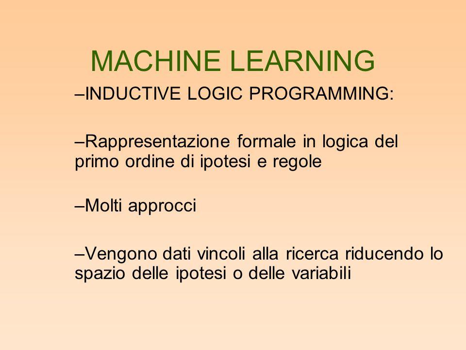 MACHINE LEARNING –INDUCTIVE LOGIC PROGRAMMING: –Rappresentazione formale in logica del primo ordine di ipotesi e regole –Molti approcci –Vengono dati vincoli alla ricerca riducendo lo spazio delle ipotesi o delle variabili
