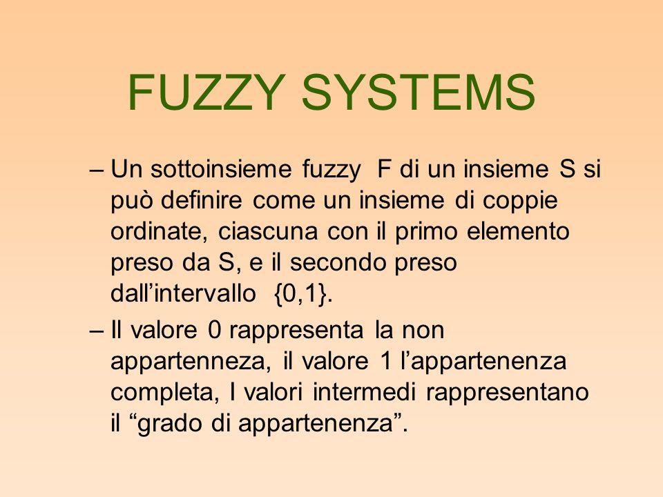 FUZZY SYSTEMS –Un sottoinsieme fuzzy F di un insieme S si può definire come un insieme di coppie ordinate, ciascuna con il primo elemento preso da S,