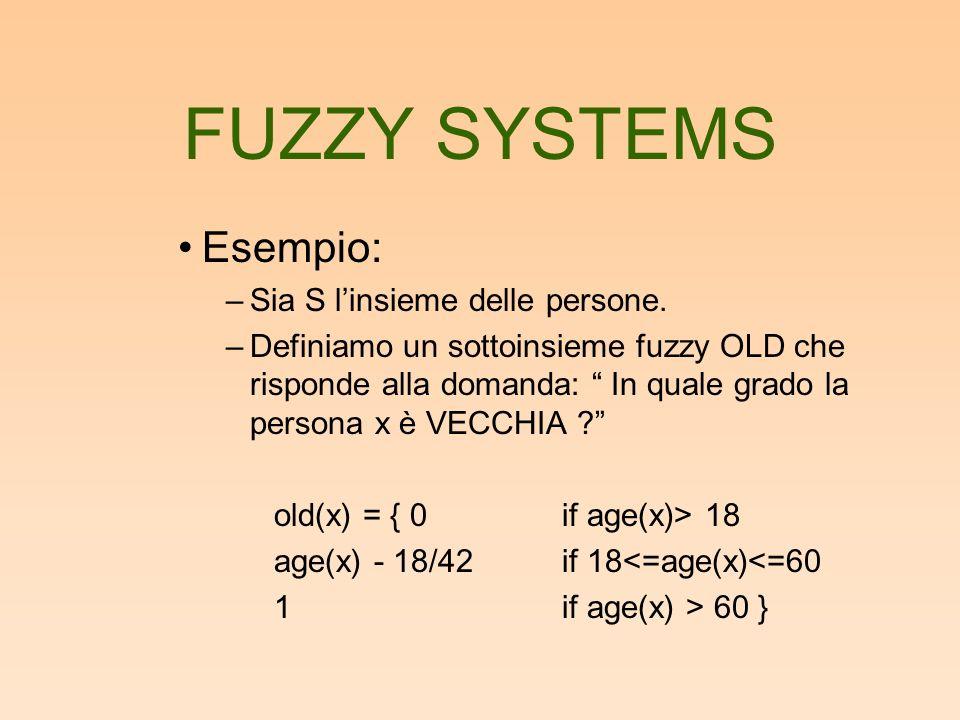FUZZY SYSTEMS –Si possono anche interpretare proposizioni come –X è giovane AND Y è VECCHIO OR (NOT Z è MEDIO) secondo il criterio: –truth (not x) = 1.0 - truth (x) –truth ( x AND y) = minimum (truth (x), truth(y)) –truth x OR y = maximum (truth(x),truth(y))
