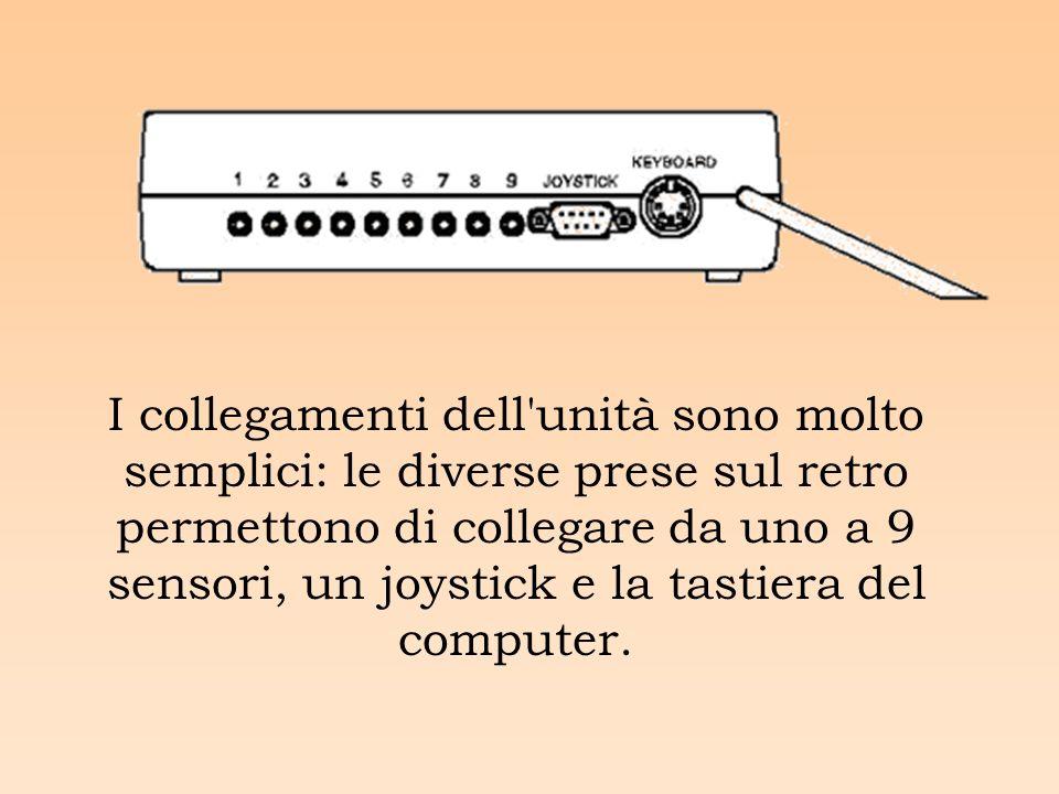 I collegamenti dell unità sono molto semplici: le diverse prese sul retro permettono di collegare da uno a 9 sensori, un joystick e la tastiera del computer.
